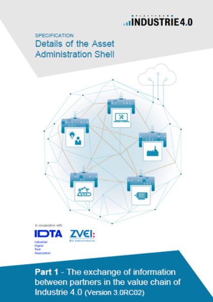 Details Of The Asset Administration Shell Part1 V3
