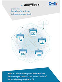 Cover of the publication Details of the Asset Administration Shell - Part 1