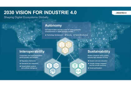 2030 Vision for Industrie 4.0