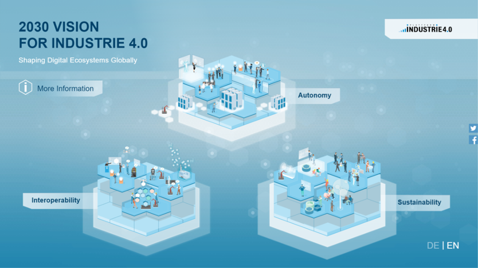 German Industry 4.0 Vision 2030